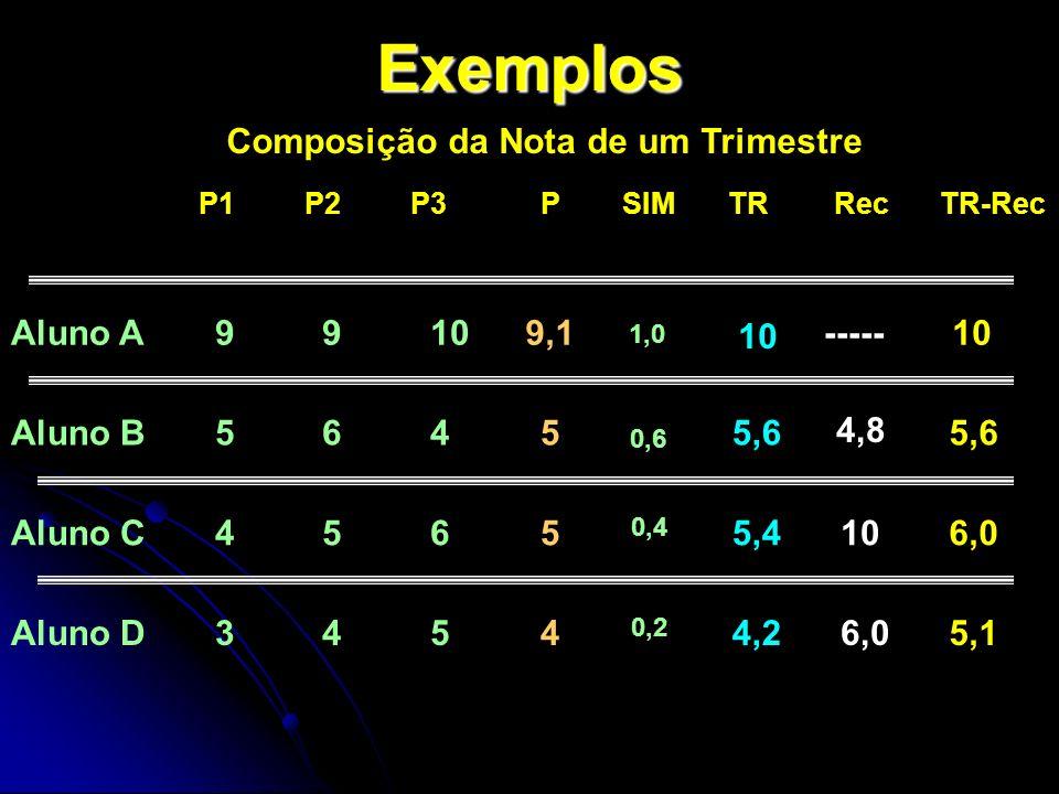 Exemplos Composição da Nota de um Trimestre Aluno A 9 9 10 9,1 10