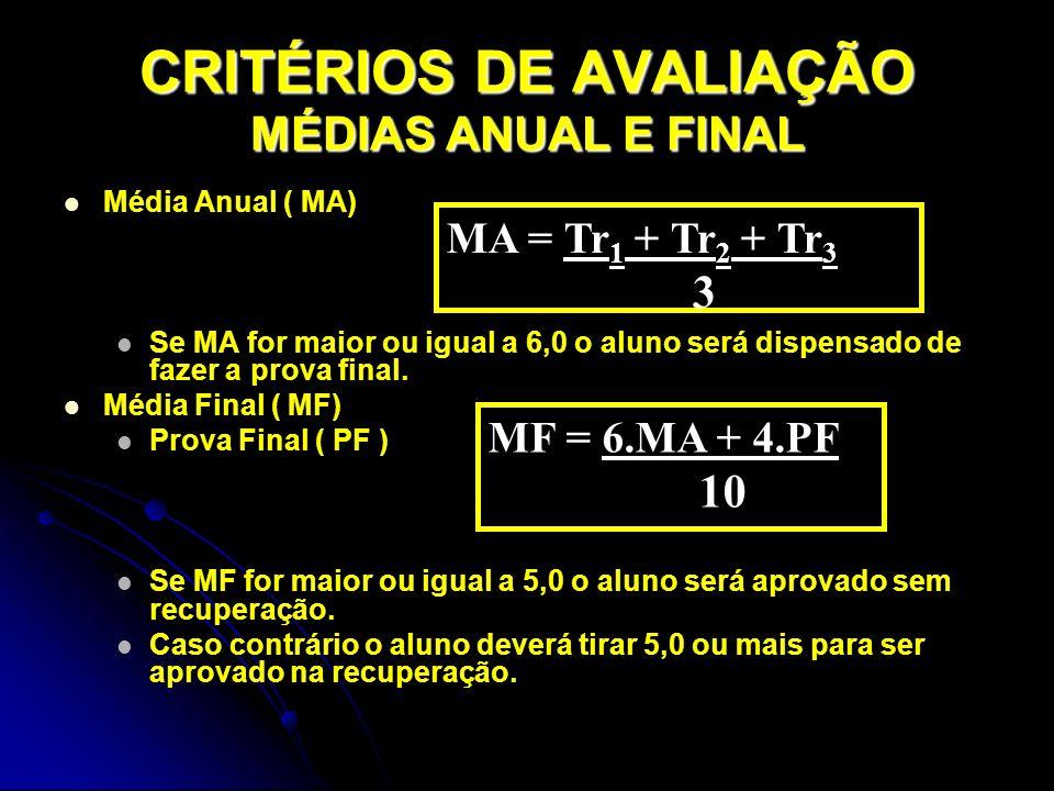 CRITÉRIOS DE AVALIAÇÃO MÉDIAS ANUAL E FINAL