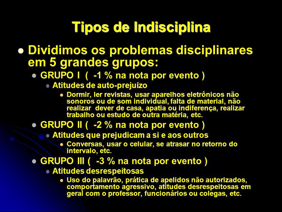 Tipos de Indisciplina Dividimos os problemas disciplinares em 5 grandes grupos: GRUPO I ( -1 % na nota por evento )