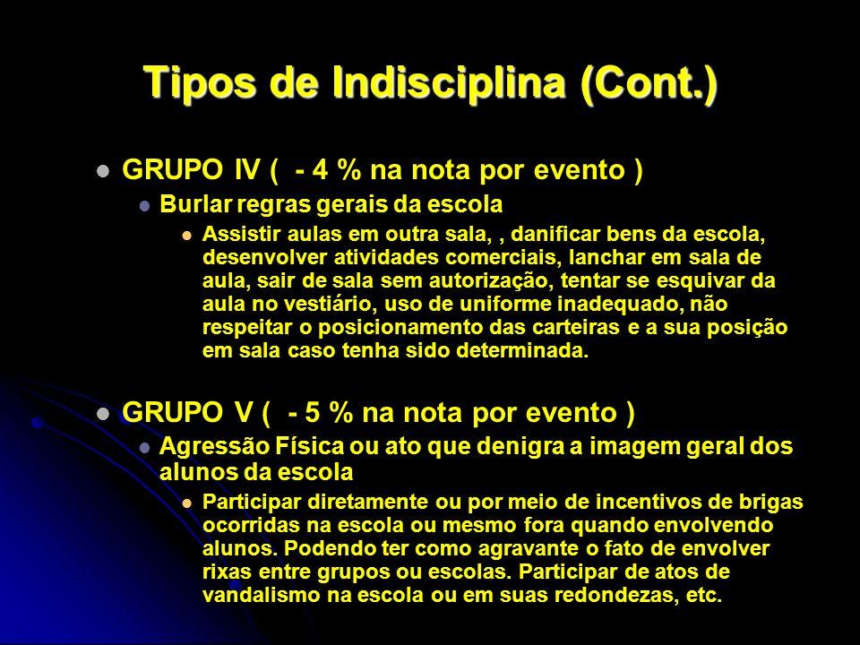 Tipos de Indisciplina (Cont.)