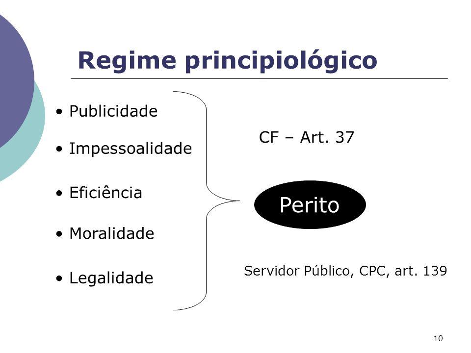 Regime principiológico
