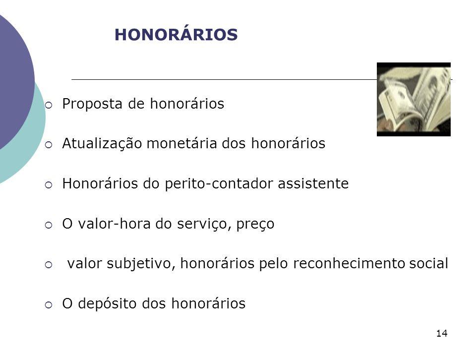 HONORÁRIOS Proposta de honorários Atualização monetária dos honorários