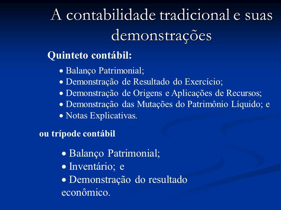 A contabilidade tradicional e suas demonstrações