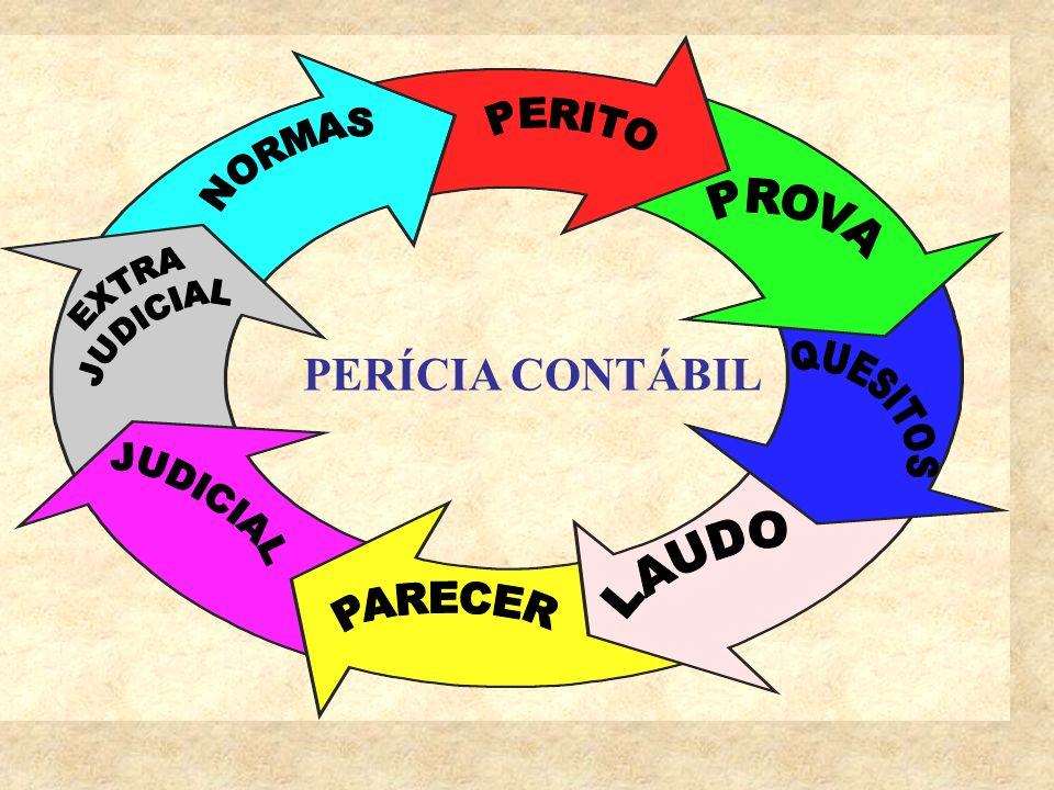 PERITO PERÍCIA CONTÁBIL PROVA LAUDO NORMAS EXTRA JUDICIAL QUESITOS