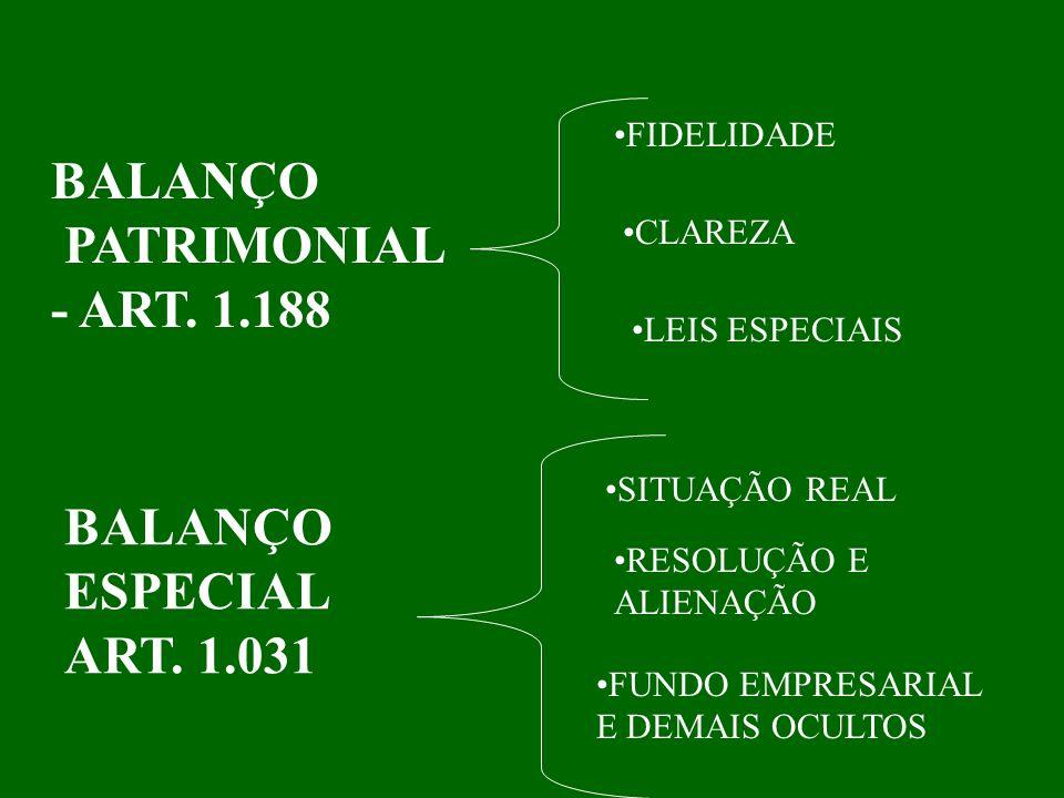BALANÇO PATRIMONIAL - ART. 1.188 BALANÇO ESPECIAL ART. 1.031