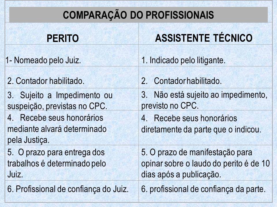 COMPARAÇÃO DO PROFISSIONAIS