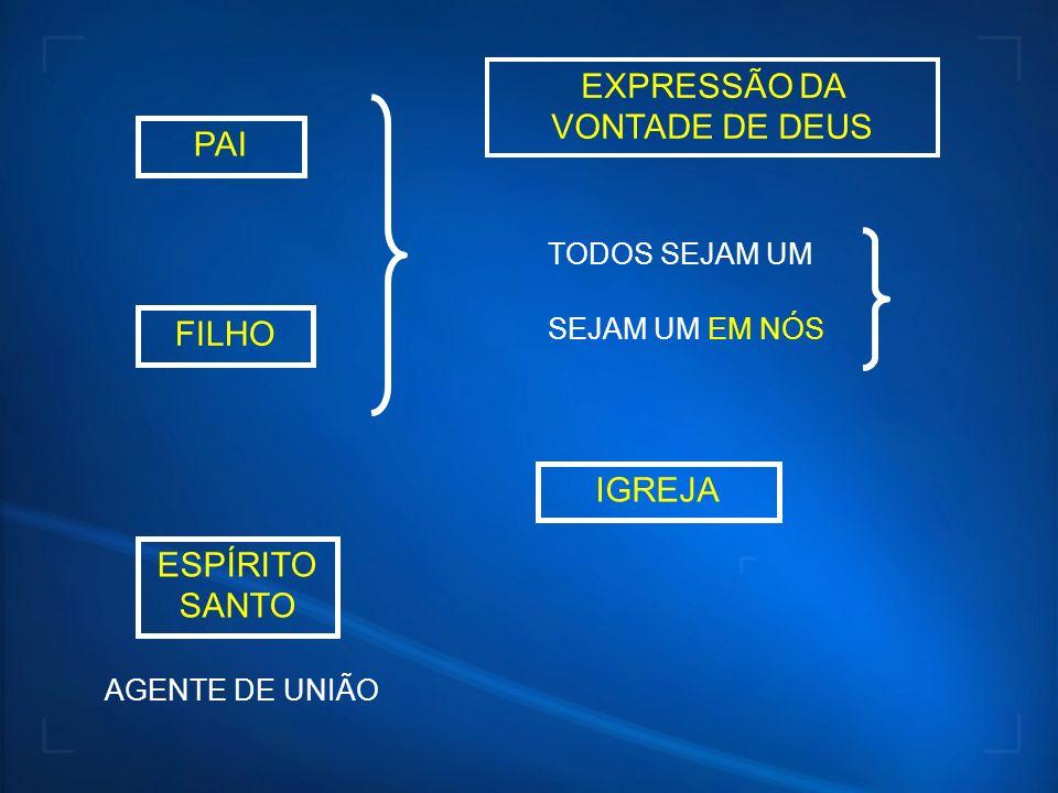 EXPRESSÃO DA VONTADE DE DEUS