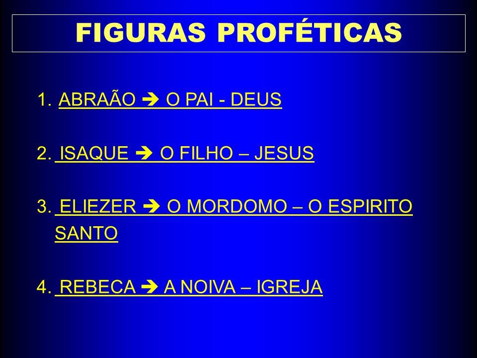 FIGURAS PROFÉTICAS ABRAÃO  O PAI - DEUS ISAQUE  O FILHO – JESUS