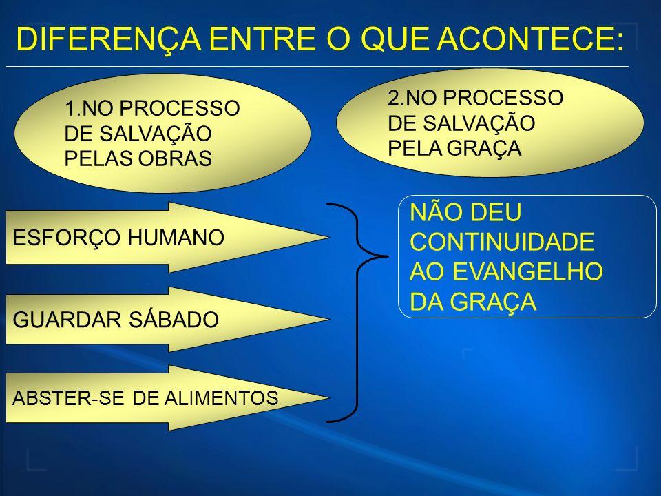 DIFERENÇA ENTRE O QUE ACONTECE: