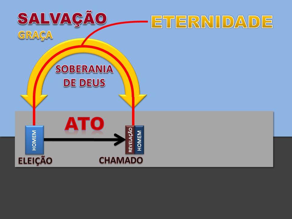 ATO ETERNIDADE SALVAÇÃO GRAÇA SOBERANIA DE DEUS ELEIÇÃO CHAMADO HOMEM