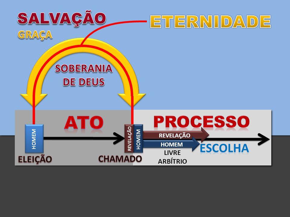 ATO ETERNIDADE PROCESSO SALVAÇÃO ESCOLHA GRAÇA SOBERANIA DE DEUS