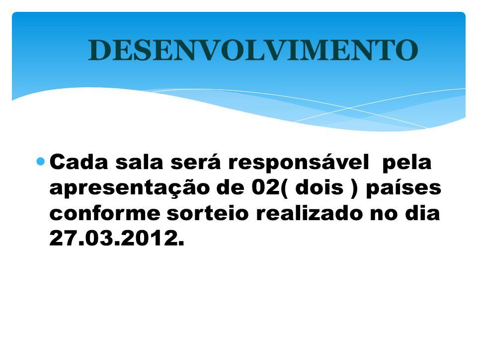 DESENVOLVIMENTO Cada sala será responsável pela apresentação de 02( dois ) países conforme sorteio realizado no dia 27.03.2012.