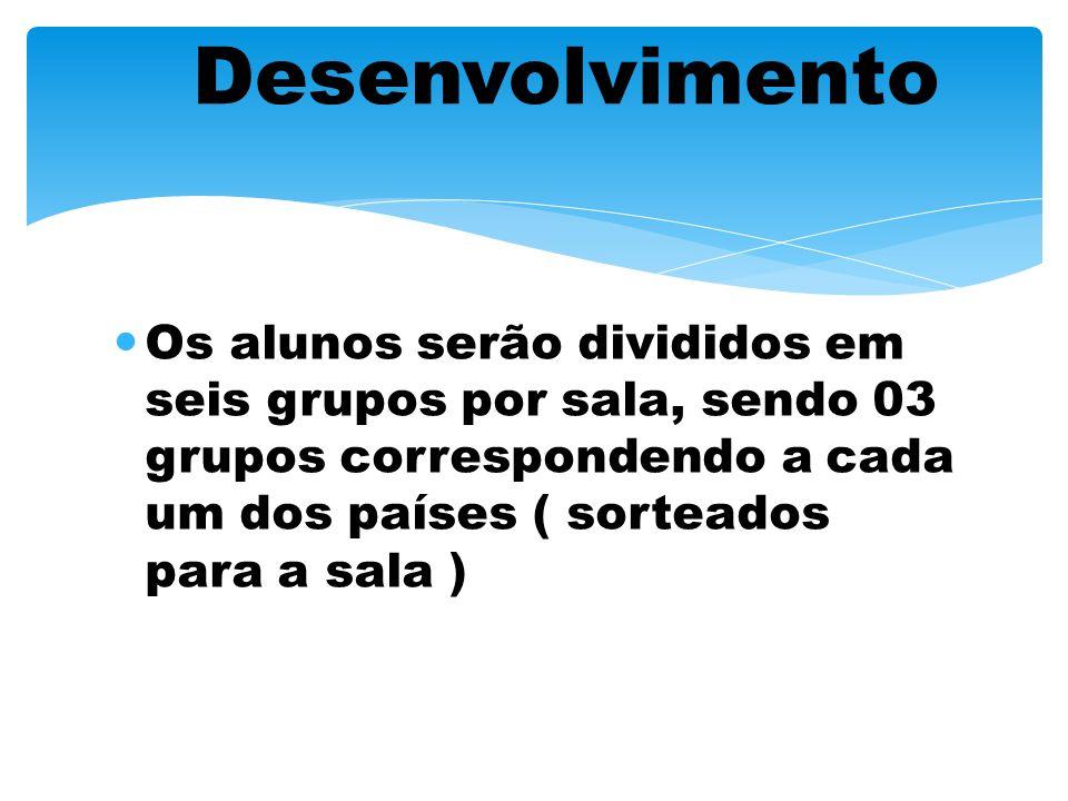 Desenvolvimento Os alunos serão divididos em seis grupos por sala, sendo 03 grupos correspondendo a cada um dos países ( sorteados para a sala )