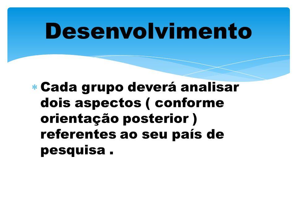 Desenvolvimento Cada grupo deverá analisar dois aspectos ( conforme orientação posterior ) referentes ao seu país de pesquisa .