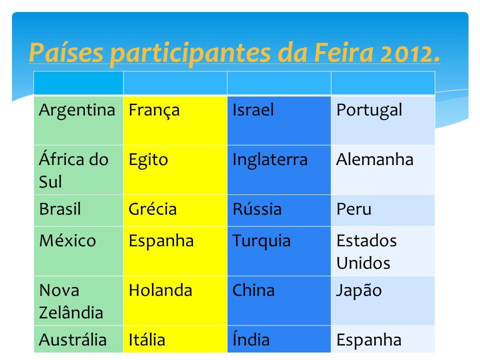 Países participantes da Feira 2012.
