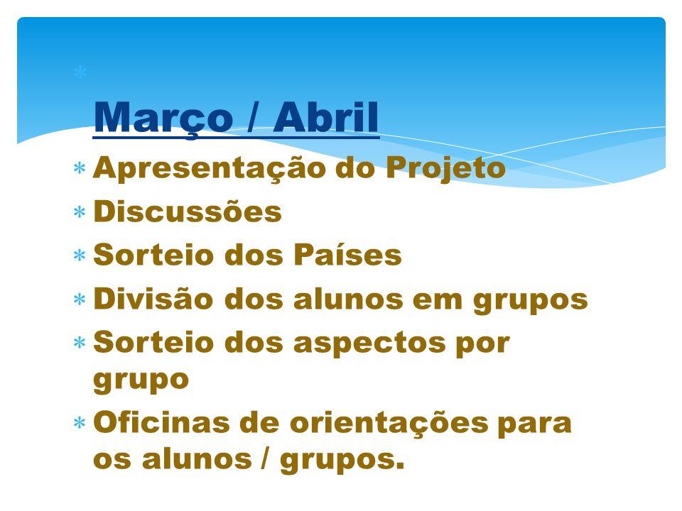 Março / Abril Apresentação do Projeto Discussões Sorteio dos Países