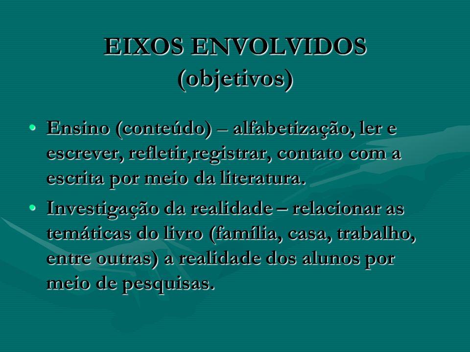 EIXOS ENVOLVIDOS (objetivos)