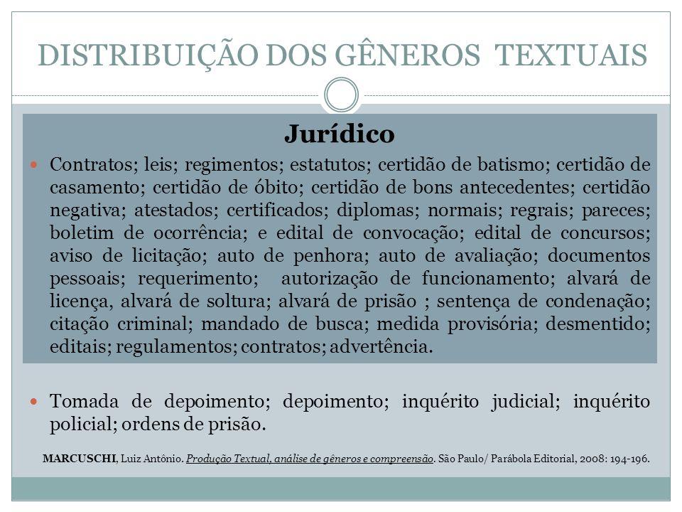DISTRIBUIÇÃO DOS GÊNEROS TEXTUAIS