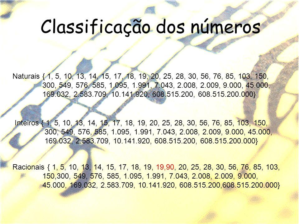 Classificação dos números
