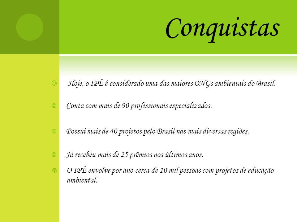 Conquistas Hoje, o IPÊ é considerado uma das maiores ONGs ambientais do Brasil. Conta com mais de 90 profissionais especializados.