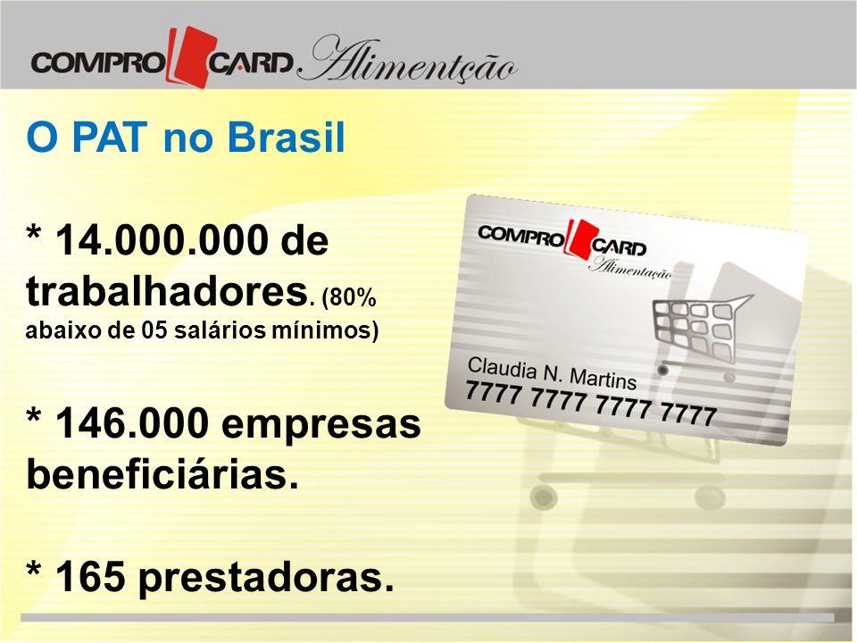 O PAT no Brasil * 14.000.000 de trabalhadores. (80% abaixo de 05 salários mínimos) * 146.000 empresas beneficiárias.