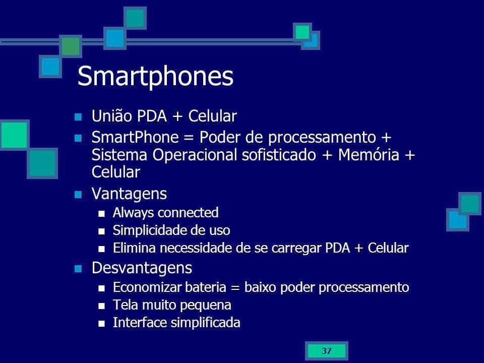Smartphones União PDA + Celular