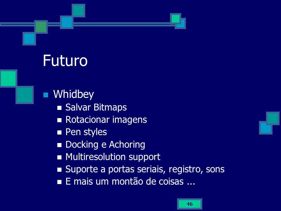 Futuro Whidbey Salvar Bitmaps Rotacionar imagens Pen styles