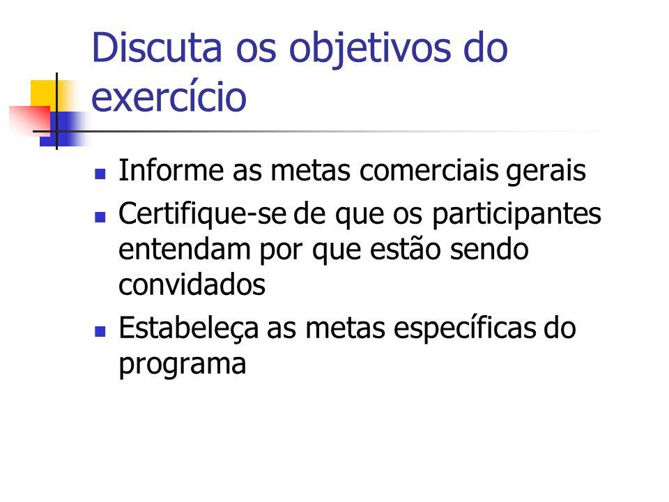 Discuta os objetivos do exercício