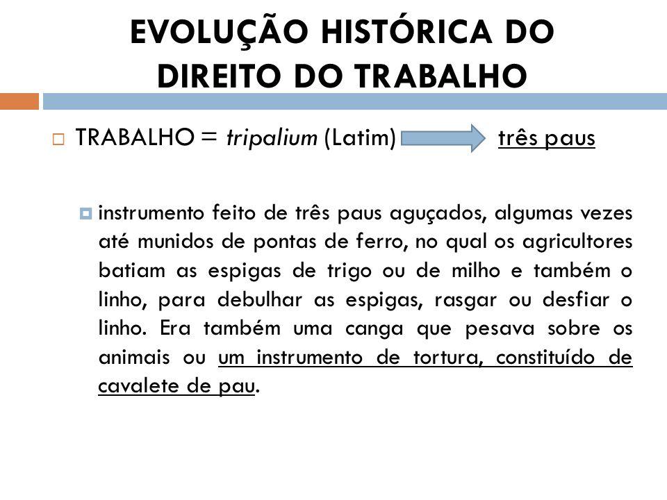EVOLUÇÃO HISTÓRICA DO DIREITO DO TRABALHO