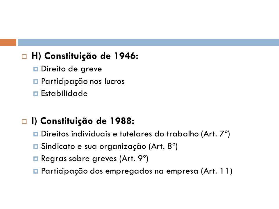 H) Constituição de 1946: I) Constituição de 1988: Direito de greve