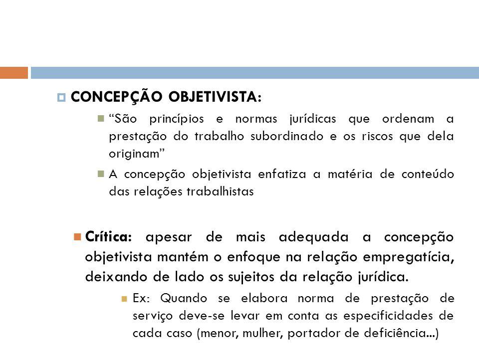 CONCEPÇÃO OBJETIVISTA: