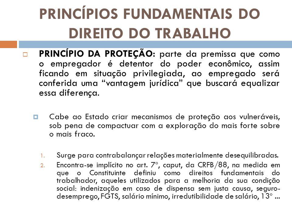 PRINCÍPIOS FUNDAMENTAIS DO DIREITO DO TRABALHO