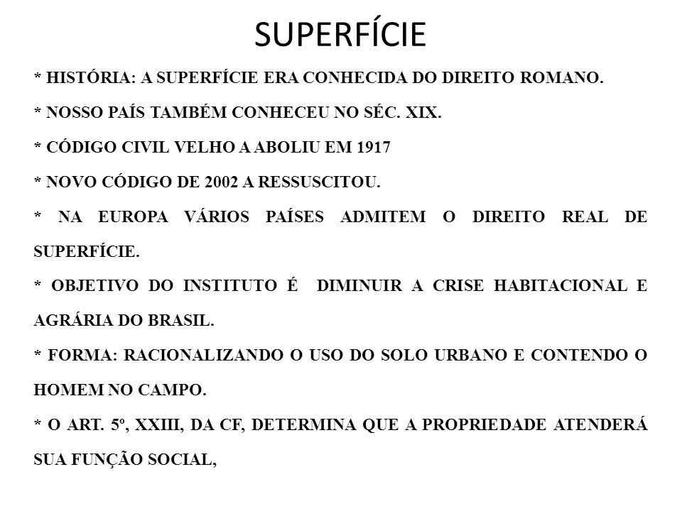 SUPERFÍCIE * HISTÓRIA: A SUPERFÍCIE ERA CONHECIDA DO DIREITO ROMANO.