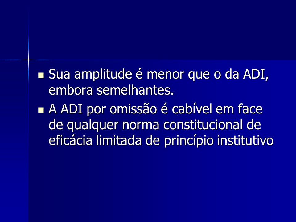 Sua amplitude é menor que o da ADI, embora semelhantes.
