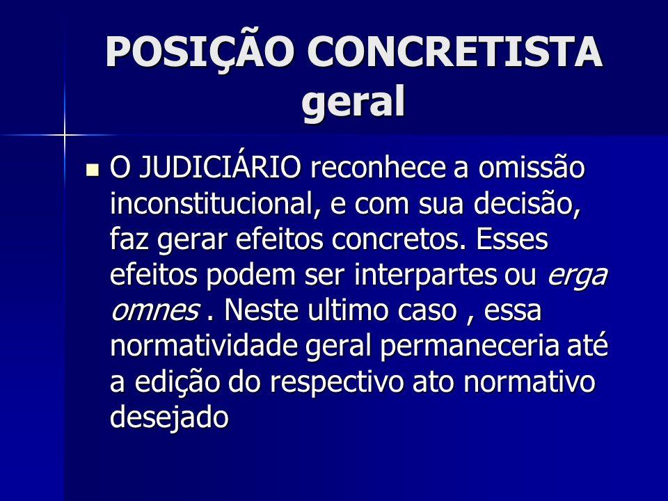 POSIÇÃO CONCRETISTA geral