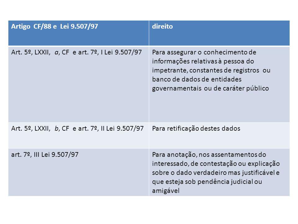 Artigo CF/88 e Lei 9.507/97 direito. Art. 5º, LXXII, a, CF e art. 7º, I Lei 9.507/97.