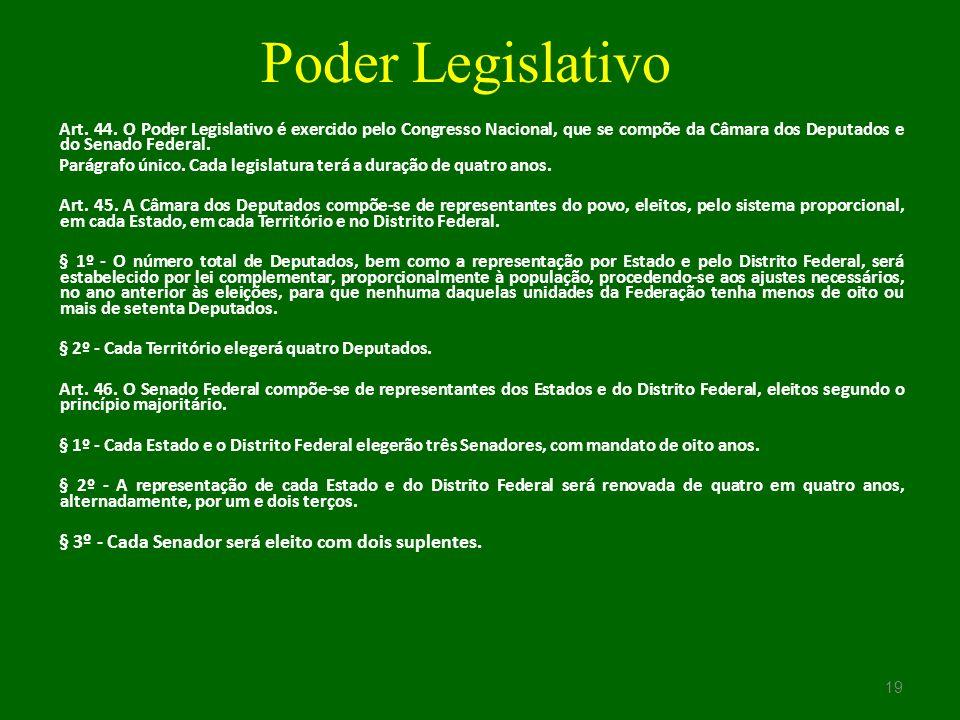 Poder Legislativo § 3º - Cada Senador será eleito com dois suplentes.