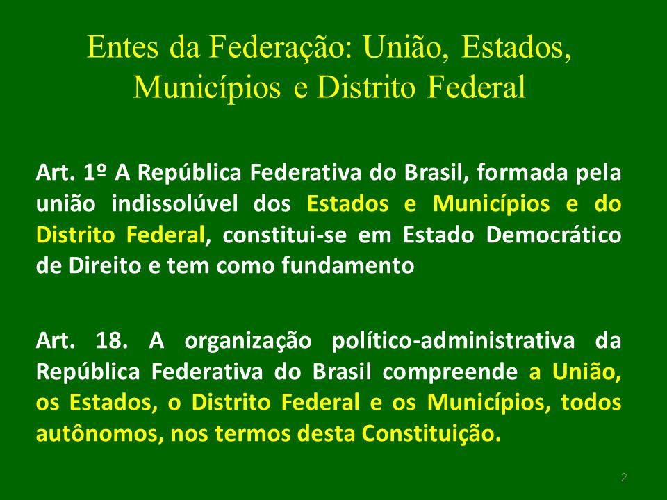 Entes da Federação: União, Estados, Municípios e Distrito Federal