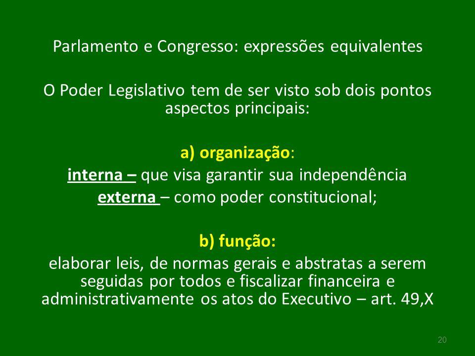 Parlamento e Congresso: expressões equivalentes