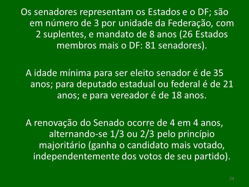 Os senadores representam os Estados e o DF; são em número de 3 por unidade da Federação, com 2 suplentes, e mandato de 8 anos (26 Estados membros mais o DF: 81 senadores).