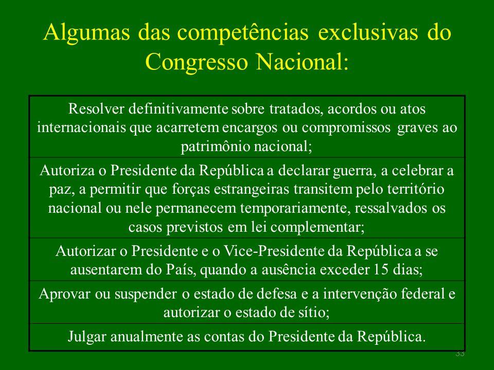 Algumas das competências exclusivas do Congresso Nacional: