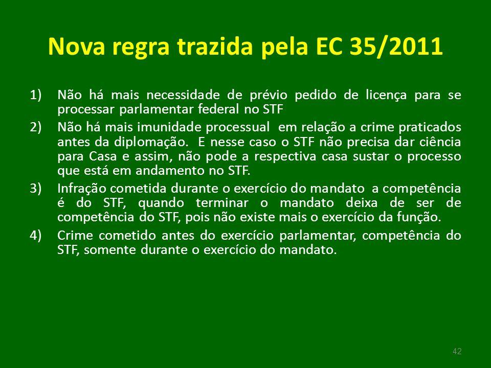 Nova regra trazida pela EC 35/2011