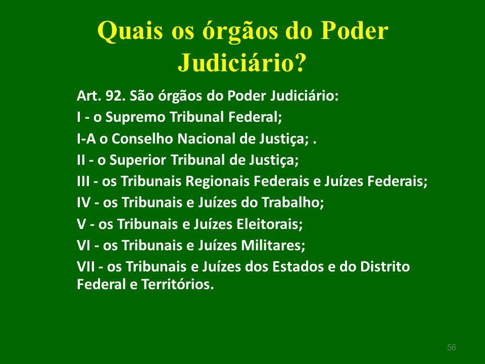 Quais os órgãos do Poder Judiciário