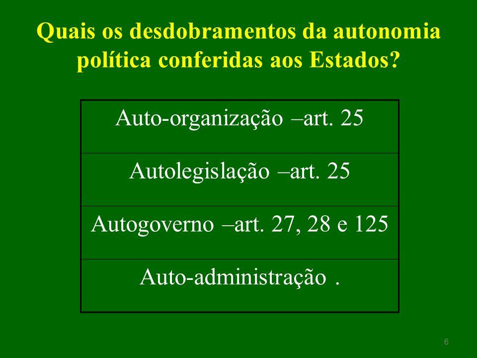 Quais os desdobramentos da autonomia política conferidas aos Estados