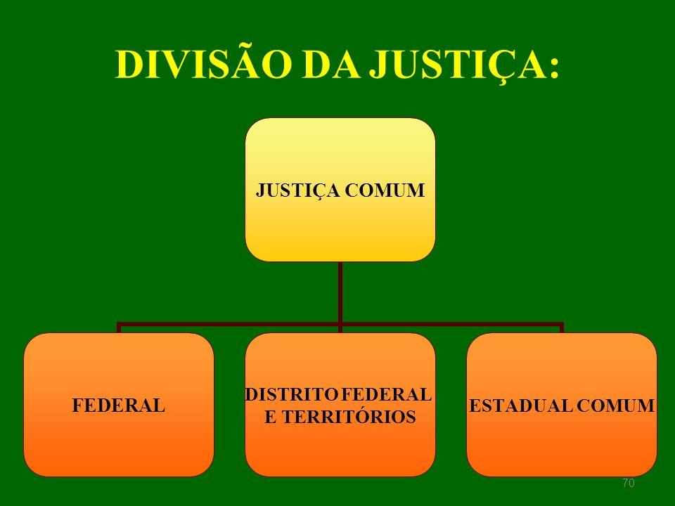 DIVISÃO DA JUSTIÇA: