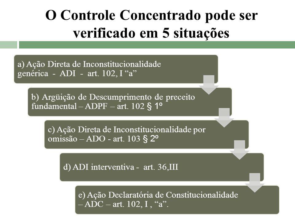O Controle Concentrado pode ser verificado em 5 situações