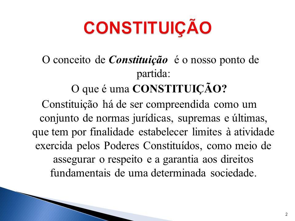 CONSTITUIÇÃO O que é uma CONSTITUIÇÃO