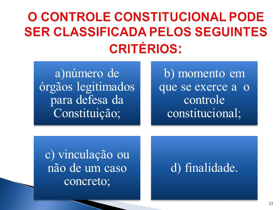O CONTROLE CONSTITUCIONAL PODE SER CLASSIFICADA PELOS SEGUINTES CRITÉRIOS: