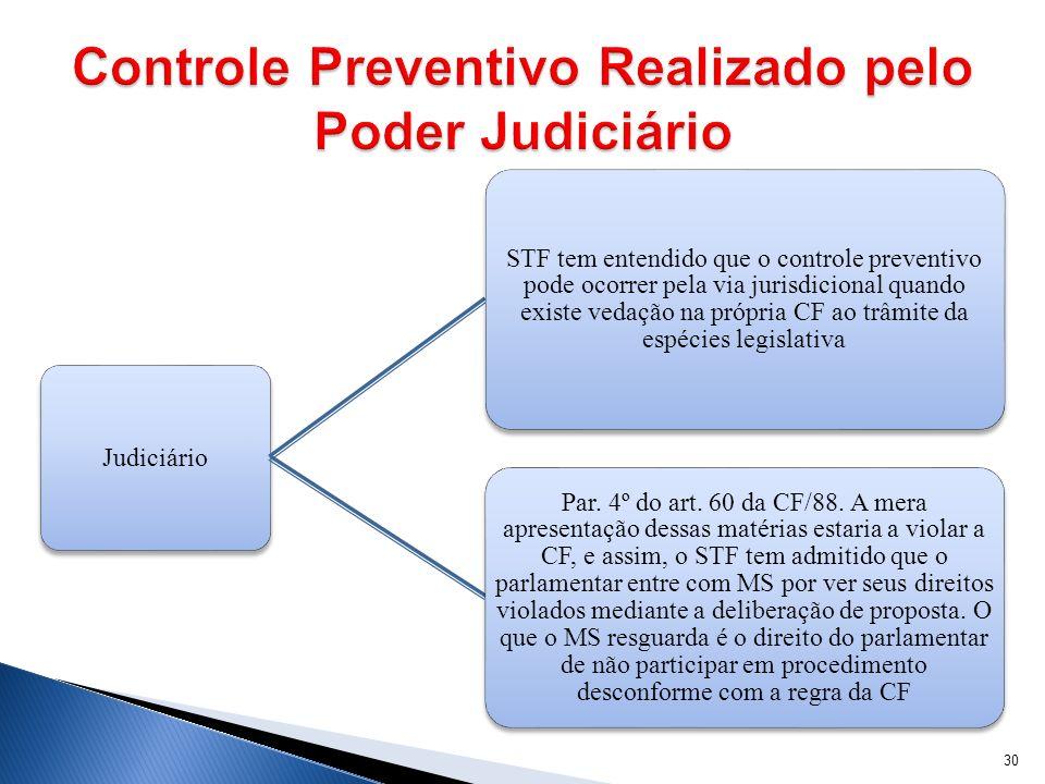 Controle Preventivo Realizado pelo Poder Judiciário