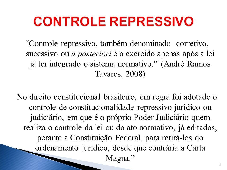 CONTROLE REPRESSIVO